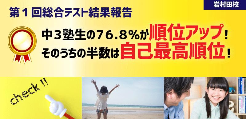 第1回総合テスト結果報告(岩村田校)